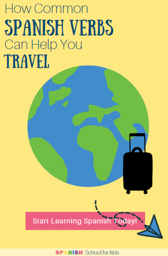 image of a world and suitcase with title how common Spanish verbs can help you travel